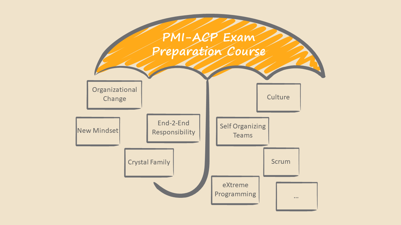 Project Management Institute PMI-ACP Certification