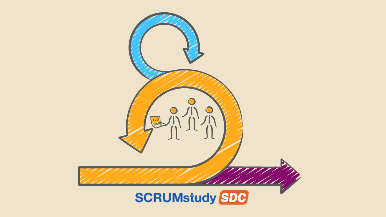 Scrumstudy Scrum Developer Certified (SDC™) Online Course