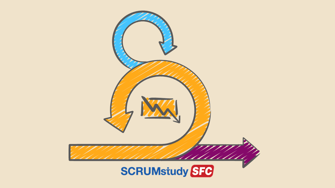 Scrumstudy Scrum Fundamentals Certified (SFC™) Online Course