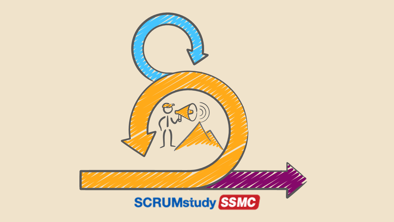 Scrumstudy Scaled Scrum Master Certified (SSMC™) Online Course