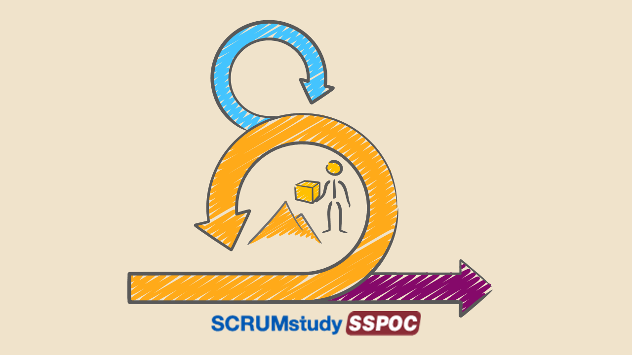 Scrumstudy Scaled Scrum Product Owner Certified (SSPOC™) Online Course